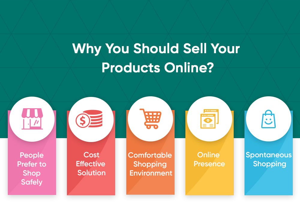 Why you should sell your products online?