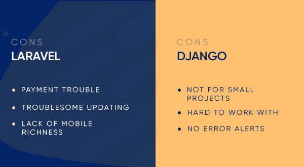 Cons Laravel vs Django by Protocloud