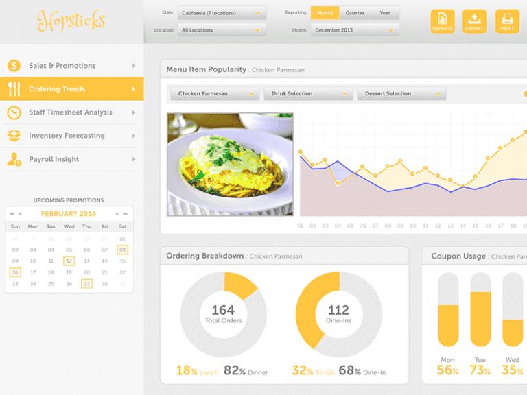 food app admin dashboard